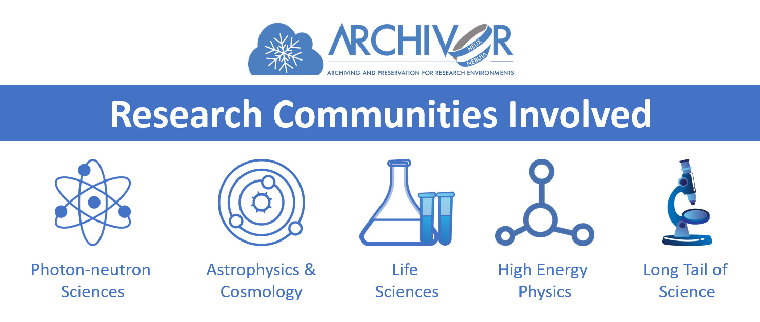 research-communities-involved